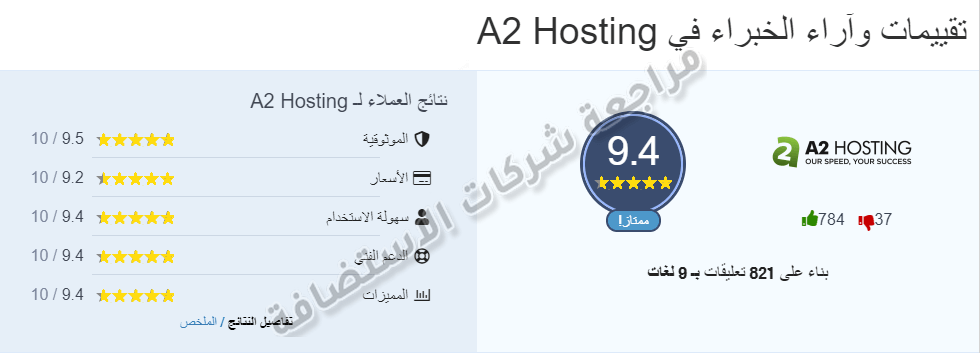 A2Hosting VPS LINUX Managed